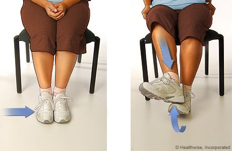 Picture of the isometric opposition strengthening exercise for an ankle sprain