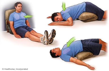 Positions for postural drainage