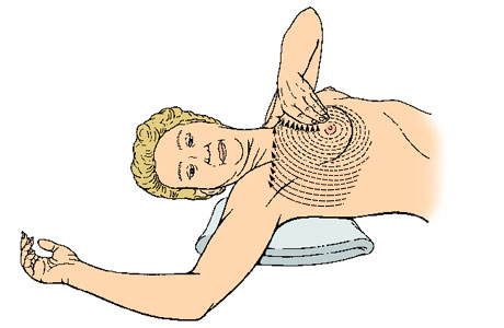 Picture of how to do a breast self-exam using a circle pattern