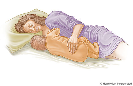 Picture of the side-lying position for breast-feeding