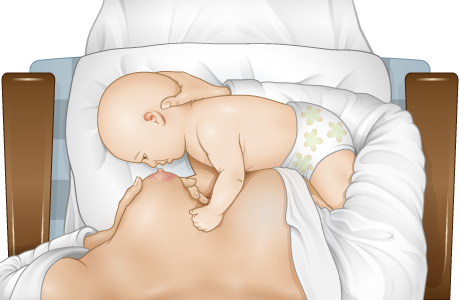 Picture of positioning baby for proper latch
