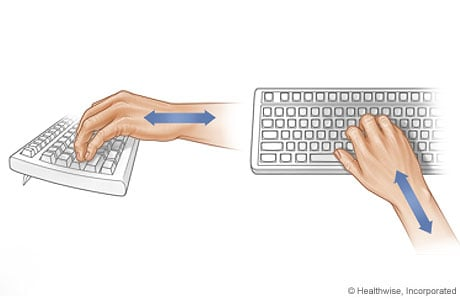 Picture of proper hand and wrist position for keyboard use