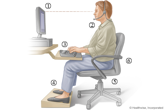 Picture of an ergonomic workstation