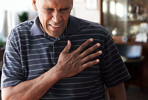 Angina is a medical name for chest pain.
