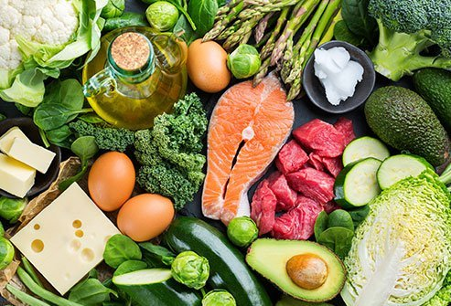 The ketogenic diet is a low-carbohydrate diet popular for weight loss. Too much fiber is not a big concern with this diet; with its focus on protein and animal products, people on keto diets tend to get too little fiber rather than too much.