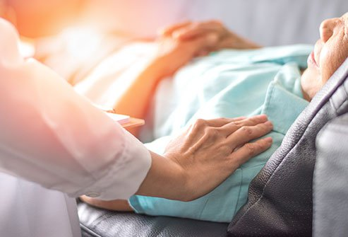 Restraints must be used carefully in healthcare settings to avoid injury. Physical or chemical restraints are necessary to keep disoriented, psychotic or otherwise violent patients from harming themselves and others. Its important to make sure the restraints themselves do not harm the person, however.