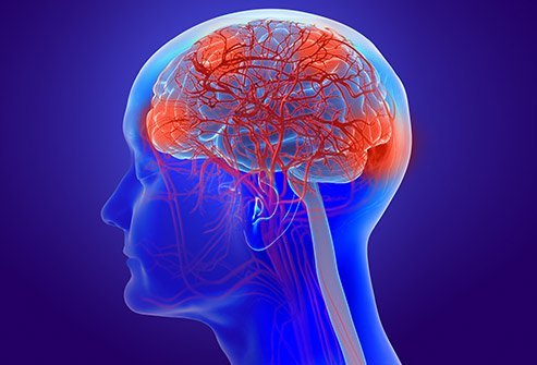 Encephalopathy is an abnormal brain function, which has various causes.