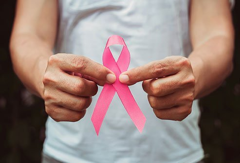 Male breast cancer accounts for about 1% of all breast cancers.