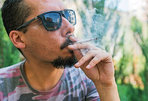 Cigarette smoking is a leading cause of death and health problems among Americans, such as lung cancer, chronic bronchitis, and emphysema.