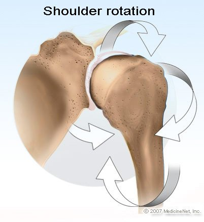 Picture of Shoulder Dislocated