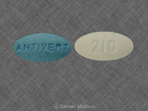 Meclizine Vs Dimenhydrinate Drowsiness