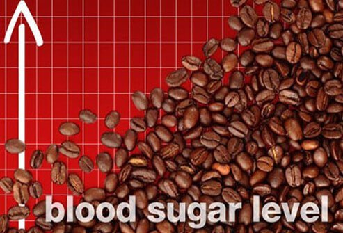 There are many different ways that blood sugar (glucose levels in the blood) can be affected  and may cause problems with sugar control in people with diabetes.