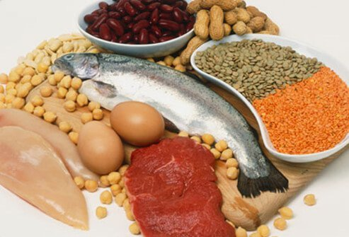 Photo of high protein foods.