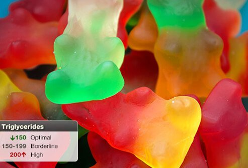 Gummy bear candy.