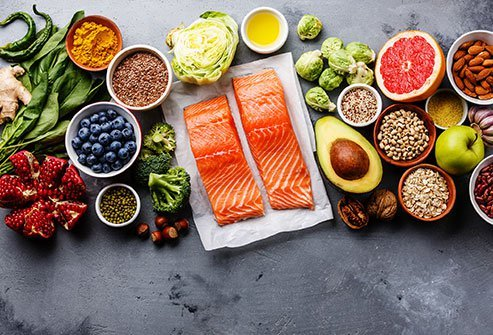 Eating a well-balanced, healthy diet may lower your risk of cancer.