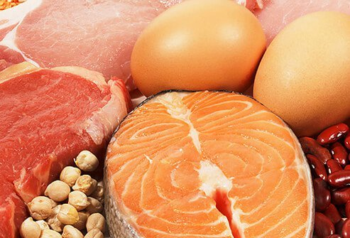 Types of high protein foods.