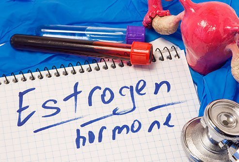Estrogen dominance is a condition in which there is too much estrogen in the body.