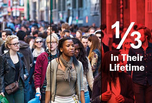 About a third of all Americans will get it in their lifetimes.