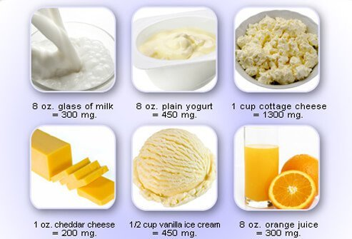Daily calcium intake examples include milk, yogurt, cottage cheese, cheddar cheese, vanilla ice cream, and orange juice.