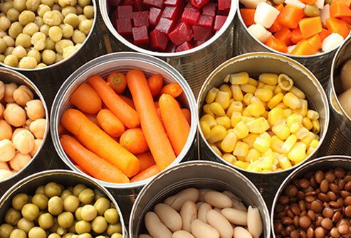 Canned Vegtables