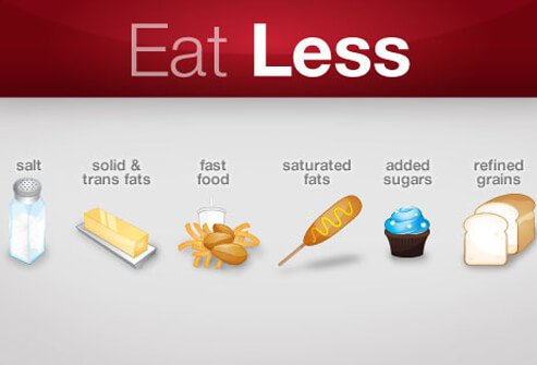 WebMD chart of foods to eat less of.
