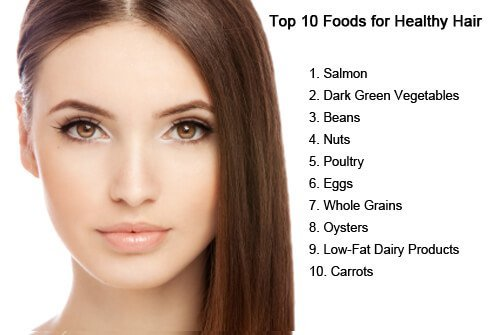 A balanced diet will help keep hair healthy.