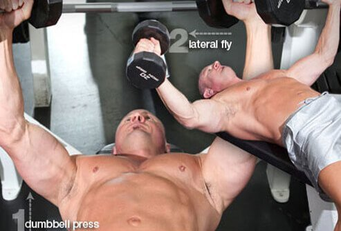 A compound set of chest exercises.