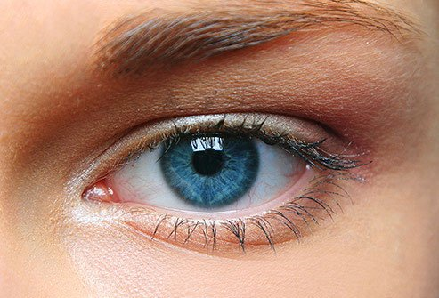 There's a type of cancer that affects the eyes called uveal melanoma.