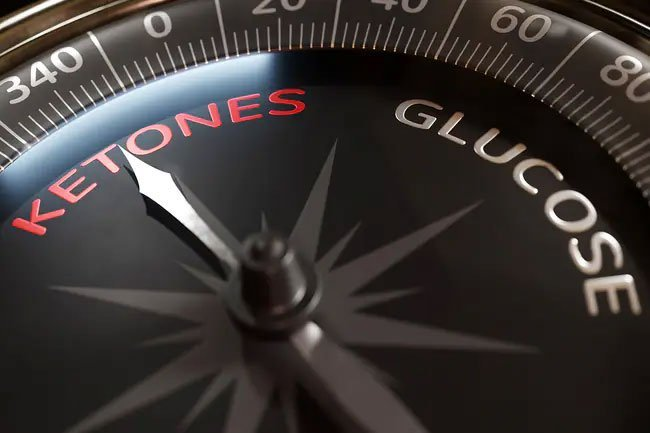 Carbs raise blood sugar and when you stop eating them your body goes into a metabolic state called ketosis.