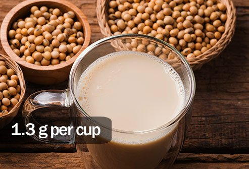 Soy milk has 1.3 grams of saturated fat per cup compared to almost no saturated fat in a cup of almond milk.