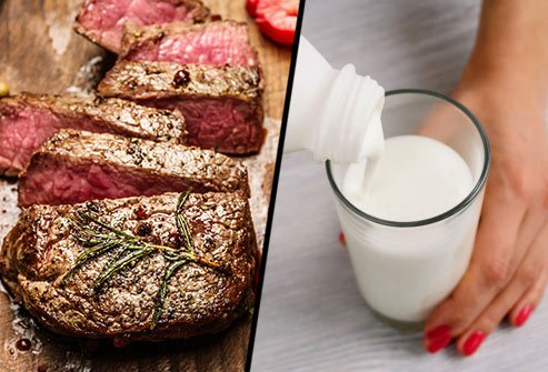 Does beef sirloin or 2% milk have more saturated fat?